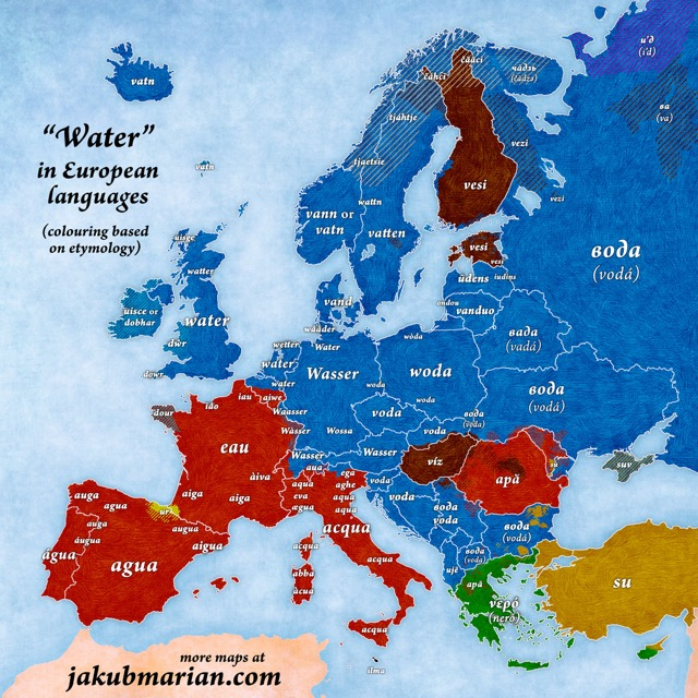 water-european-languages